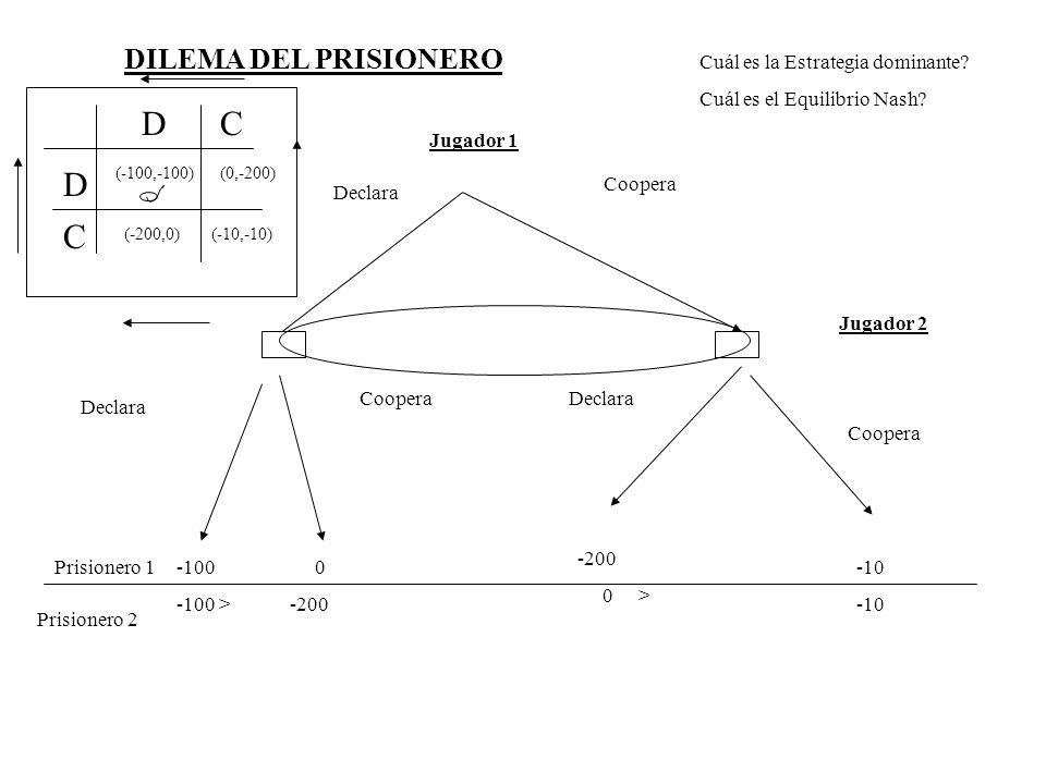 D C D C DILEMA DEL PRISIONERO Cuál es la Estrategia dominante