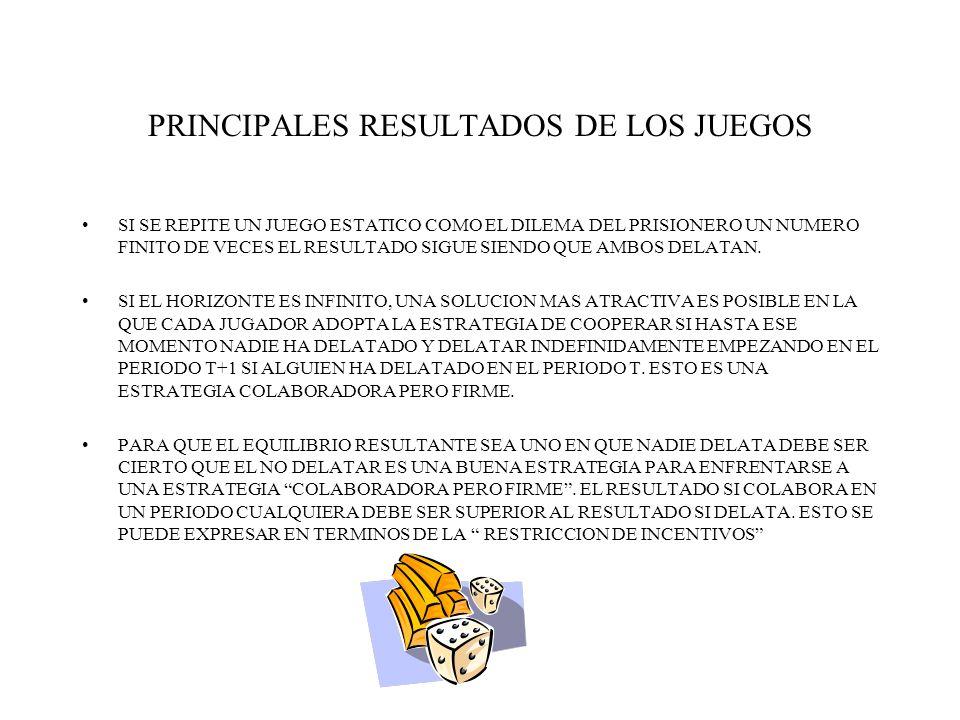 PRINCIPALES RESULTADOS DE LOS JUEGOS