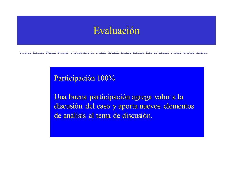 Evaluación Participación 100%