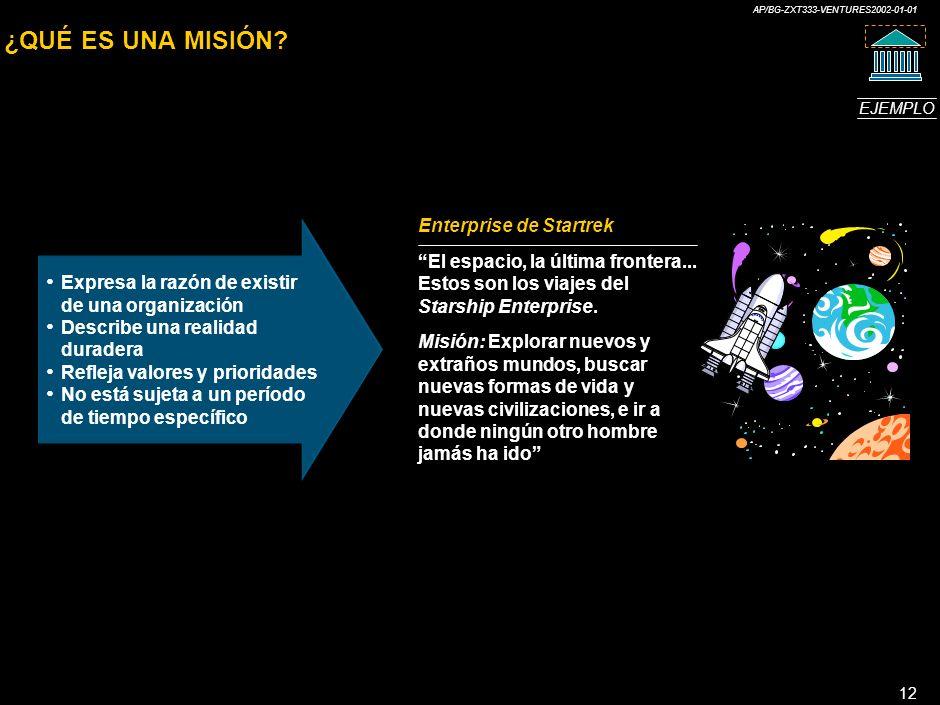 ¿QUÉ ES UNA MISIÓN Enterprise de Startrek