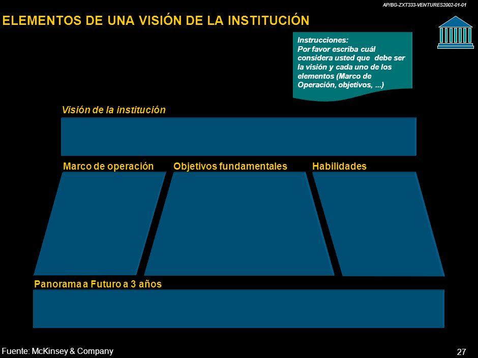 ELEMENTOS DE UNA VISIÓN DE LA INSTITUCIÓN