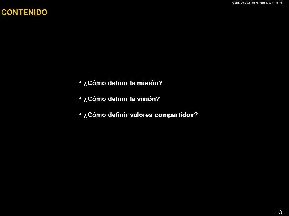 CONTENIDO ¿Cómo definir la misión ¿Cómo definir la visión