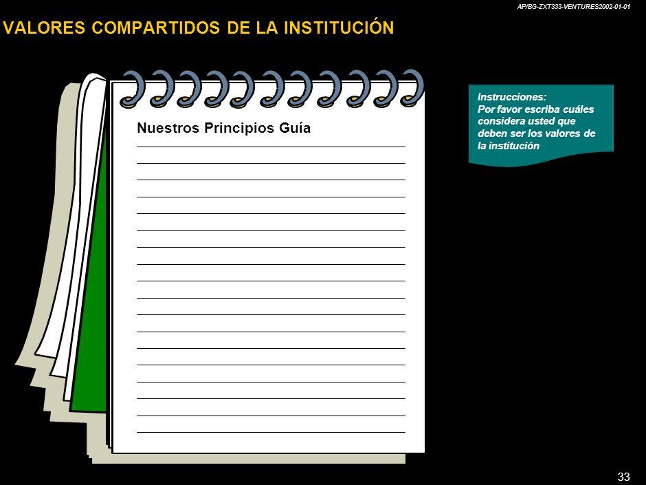 VALORES COMPARTIDOS DE LA INSTITUCIÓN
