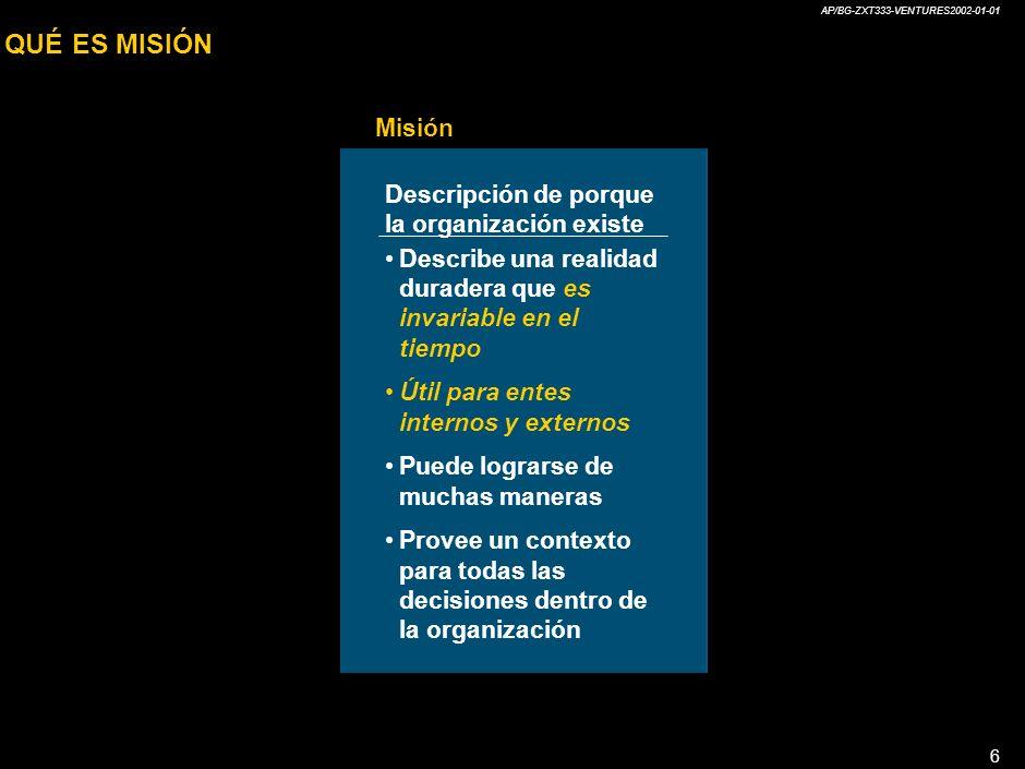 QUÉ ES MISIÓN Misión Descripción de porque la organización existe