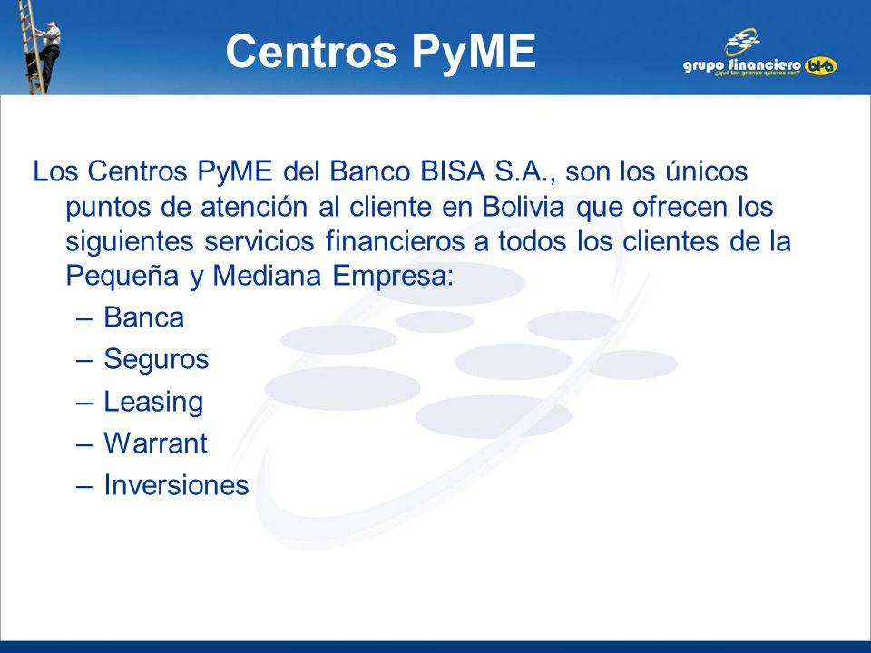 Centros PyME