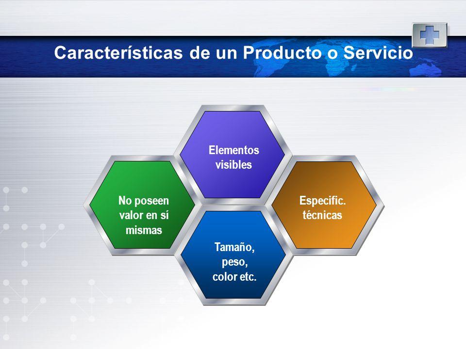 Características de un Producto o Servicio