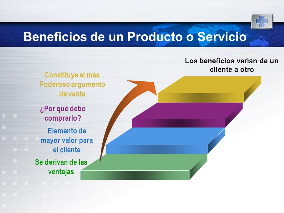 Beneficios de un Producto o Servicio