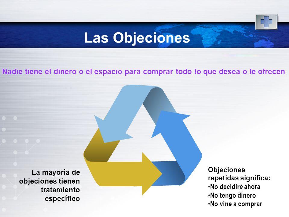 Las Objeciones La mayoría de objeciones tienen tratamiento específico. Objeciones repetidas significa: