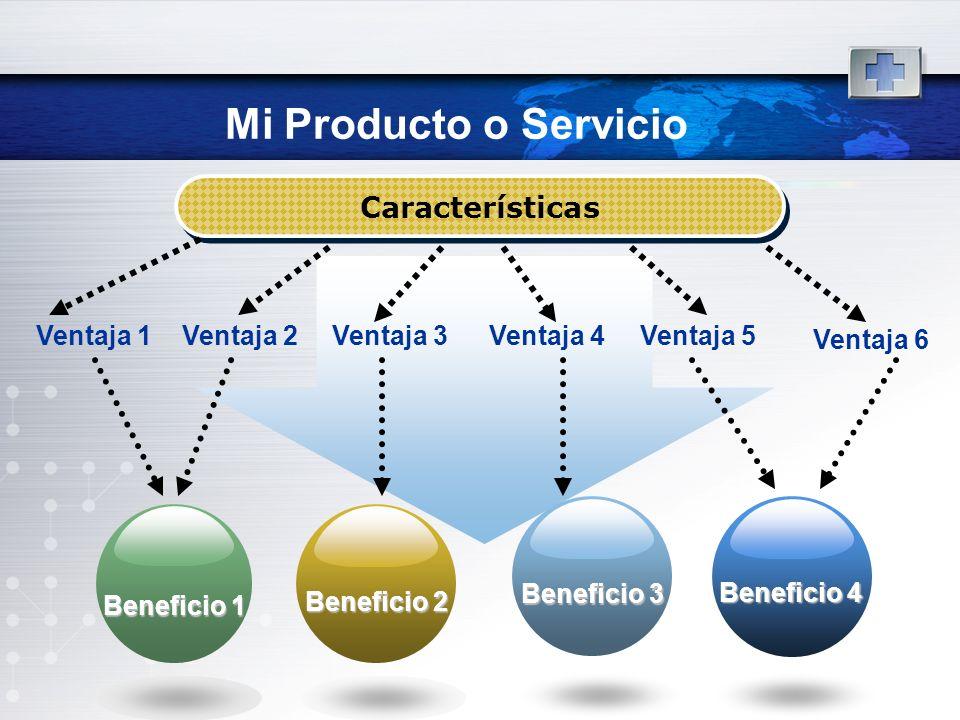 Mi Producto o Servicio Características Ventaja 1 Ventaja 2 Ventaja 3