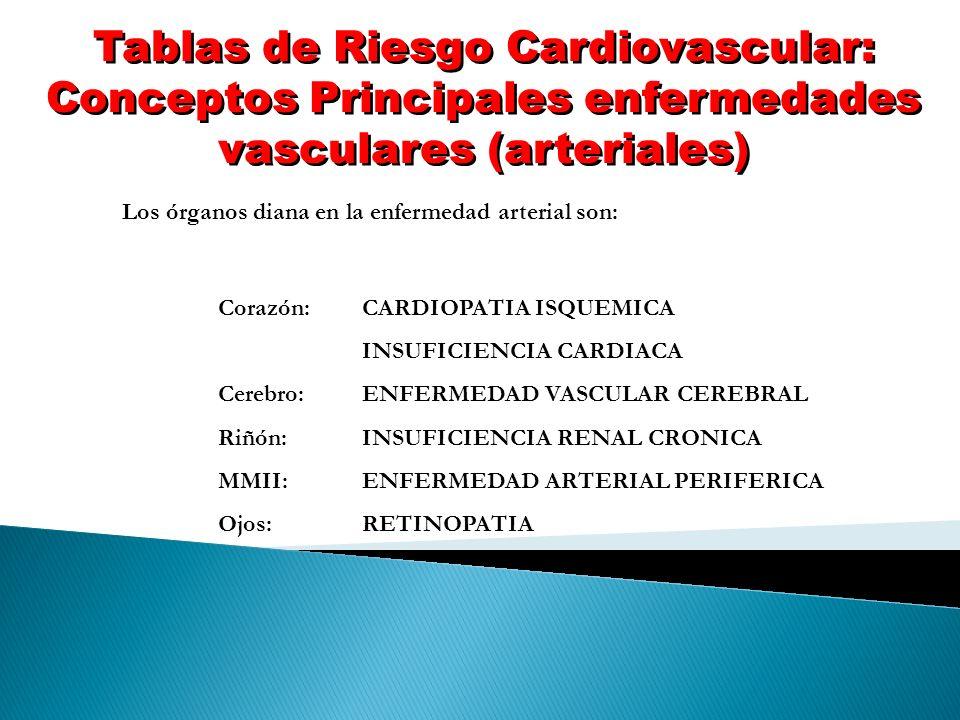Tablas de Riesgo Cardiovascular: Conceptos Principales enfermedades vasculares (arteriales)