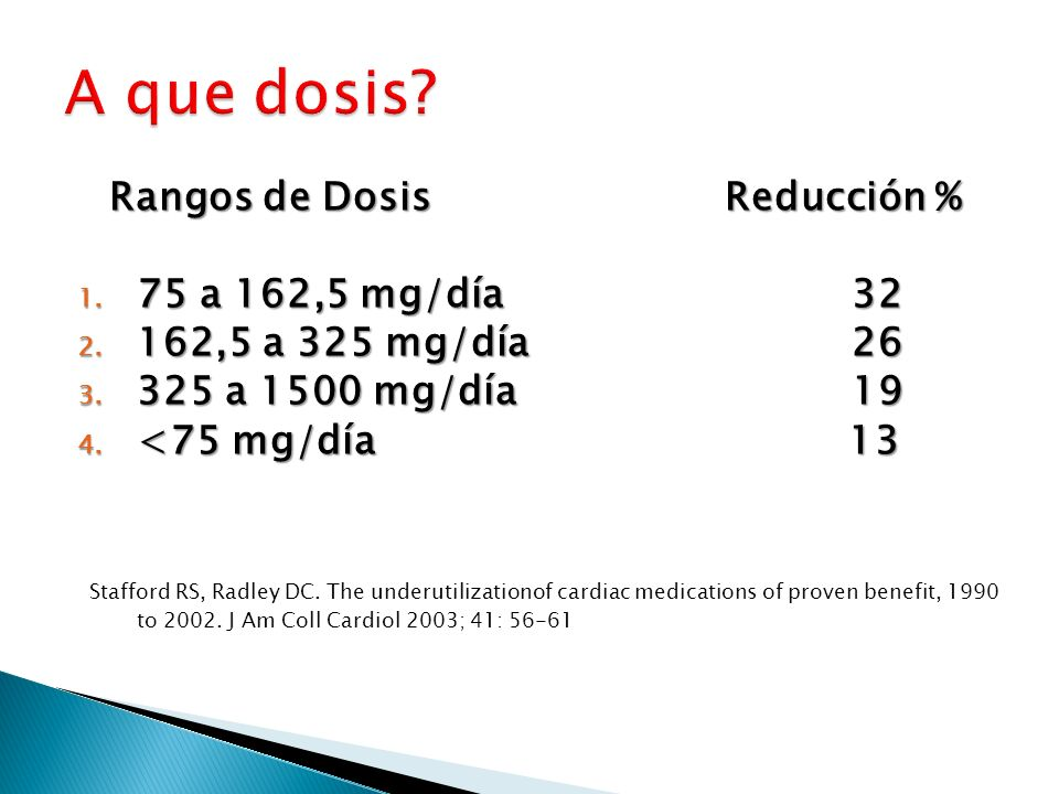A que dosis Rangos de Dosis Reducción % 75 a 162,5 mg/día 32