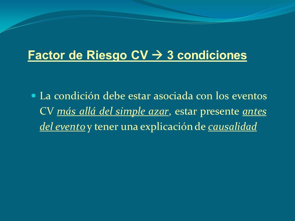 Factor de Riesgo CV  3 condiciones