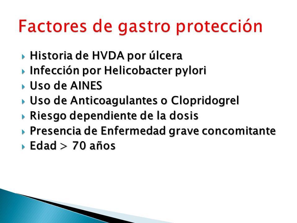 Factores de gastro protección