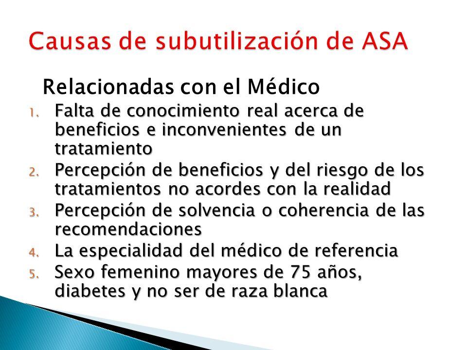 Causas de subutilización de ASA