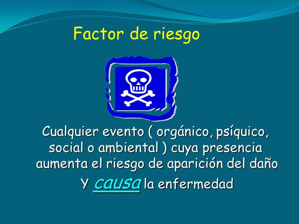 Factor de riesgo Cualquier evento ( orgánico, psíquico,