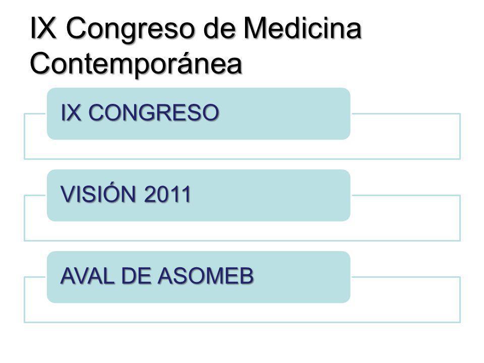 IX Congreso de Medicina Contemporánea