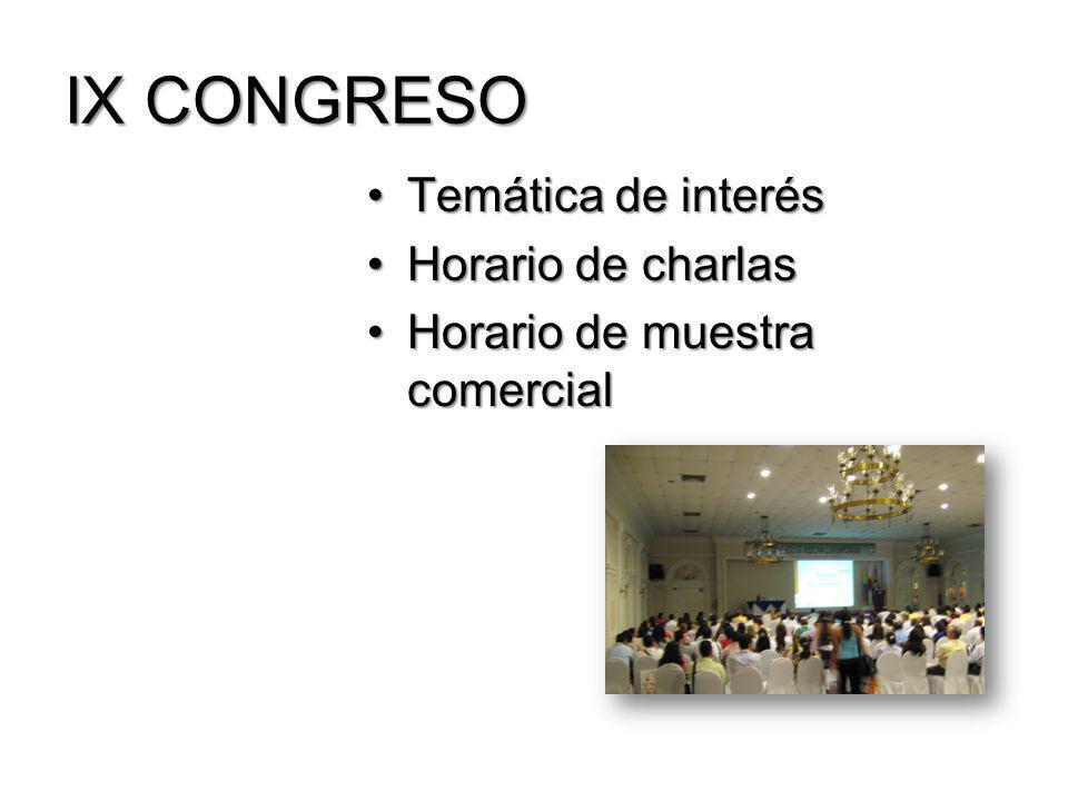 IX CONGRESO Temática de interés Horario de charlas
