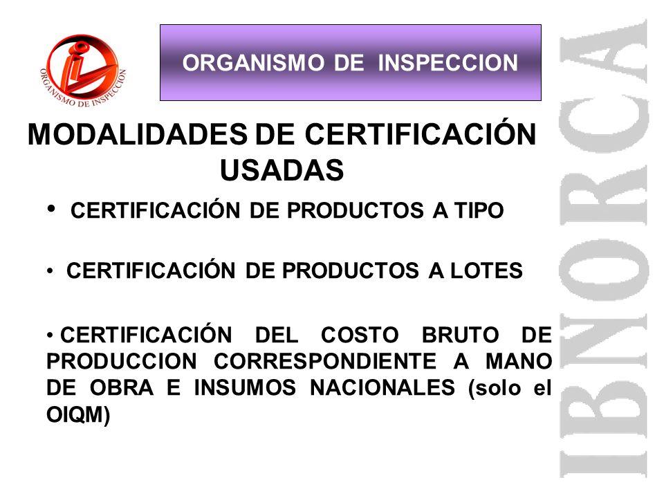 ORGANISMO DE INSPECCION MODALIDADES DE CERTIFICACIÓN USADAS