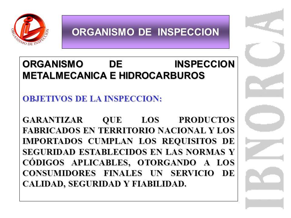 ORGANISMO DE INSPECCION