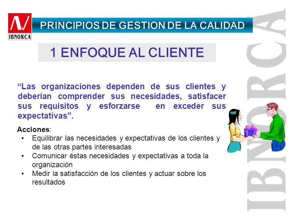PRINCIPIOS DE GESTION DE LA CALIDAD
