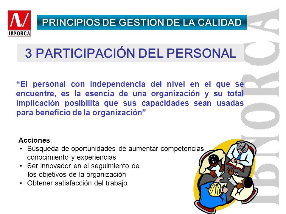 PRINCIPIOS DE GESTION DE LA CALIDAD 3 PARTICIPACIÓN DEL PERSONAL