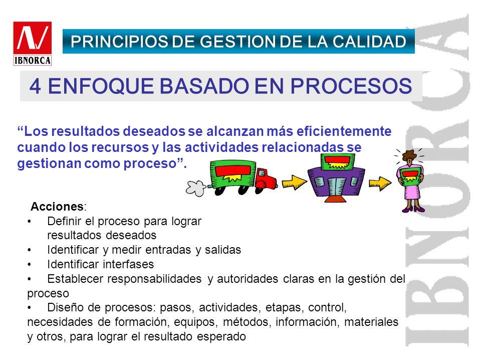 PRINCIPIOS DE GESTION DE LA CALIDAD 4 ENFOQUE BASADO EN PROCESOS