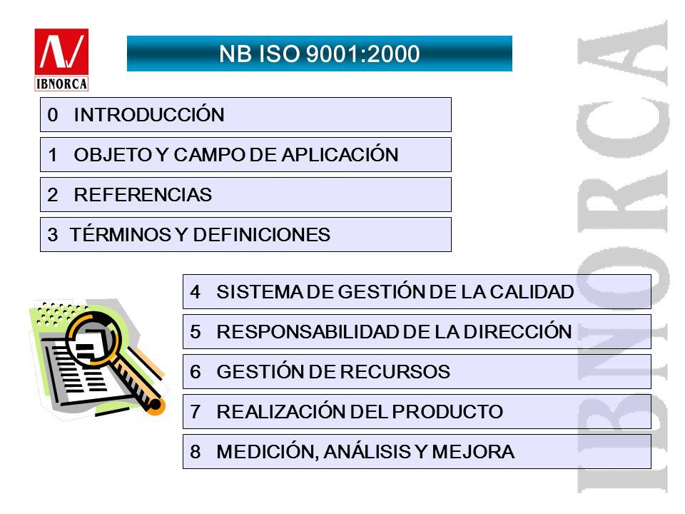 NB ISO 9001:2000 0 INTRODUCCIÓN 1 OBJETO Y CAMPO DE APLICACIÓN