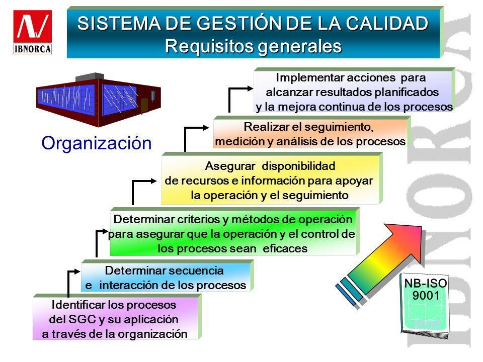 SISTEMA DE GESTIÓN DE LA CALIDAD Requisitos generales