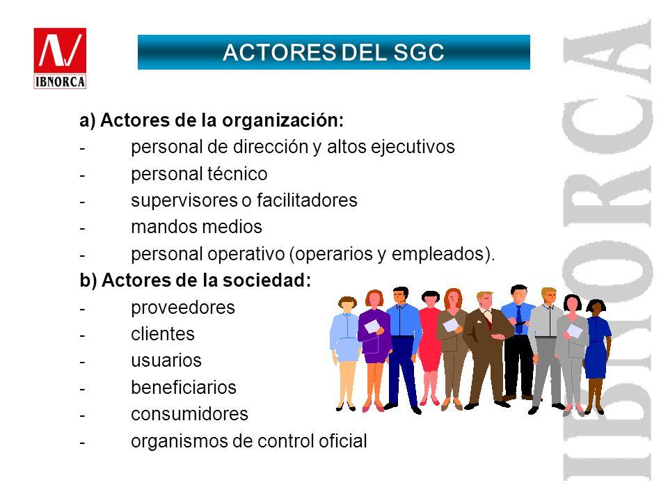ACTORES DEL SGC a) Actores de la organización: