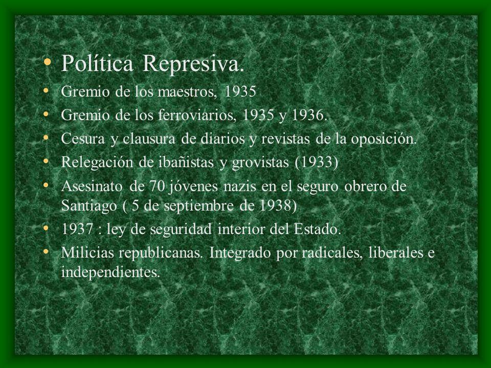 Política Represiva. Gremio de los maestros, 1935