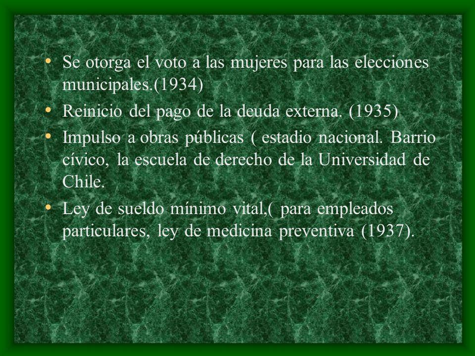 Se otorga el voto a las mujeres para las elecciones municipales.(1934)
