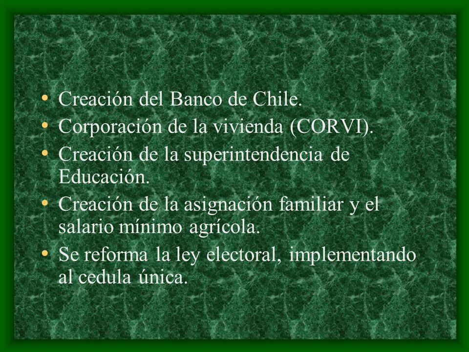 Creación del Banco de Chile.