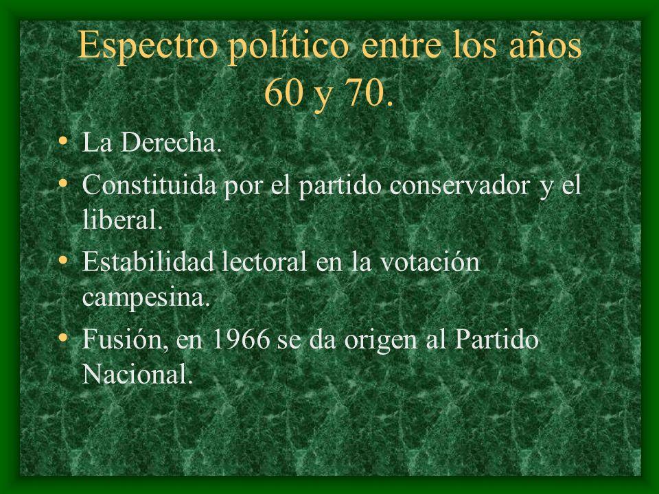 Espectro político entre los años 60 y 70.