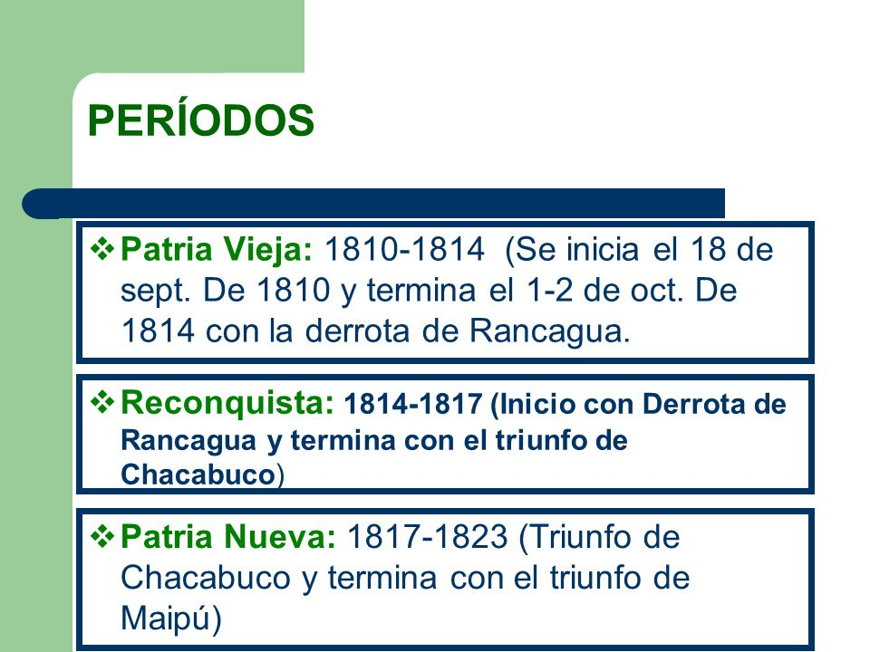 PERÍODOSPatria Vieja: 1810-1814 (Se inicia el 18 de sept. De 1810 y termina el 1-2 de oct. De 1814 con la derrota de Rancagua.