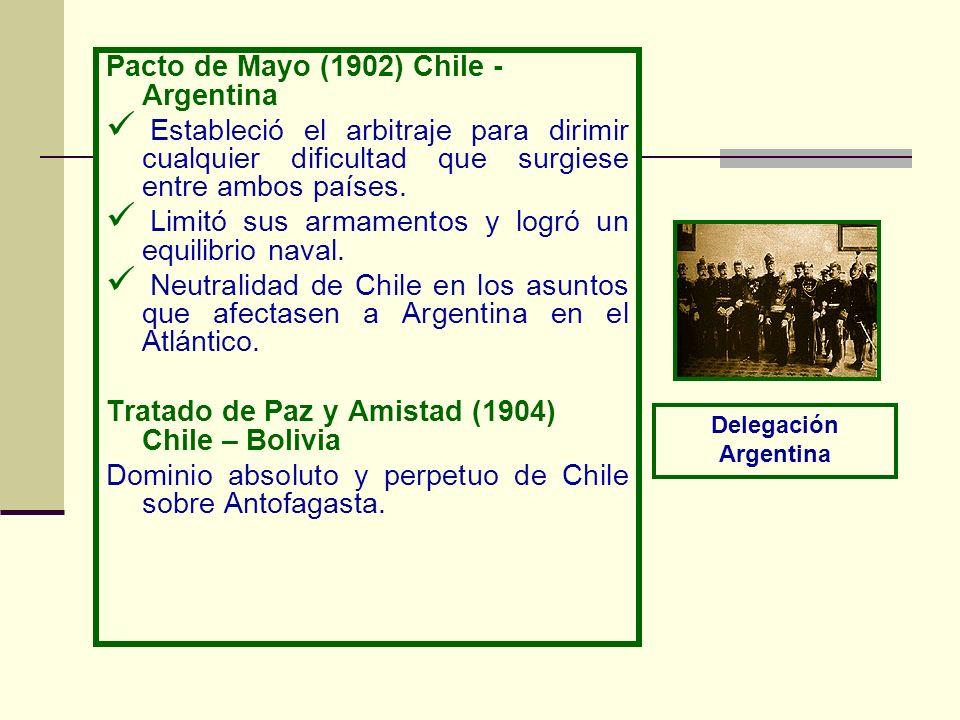 Pacto de Mayo (1902) Chile - Argentina