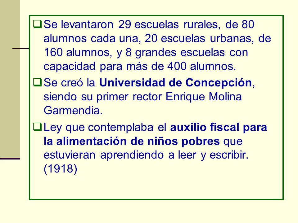 Se levantaron 29 escuelas rurales, de 80 alumnos cada una, 20 escuelas urbanas, de 160 alumnos, y 8 grandes escuelas con capacidad para más de 400 alumnos.