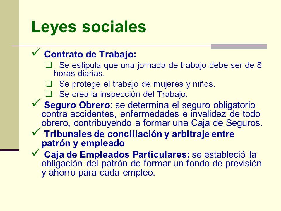 Leyes sociales Contrato de Trabajo: