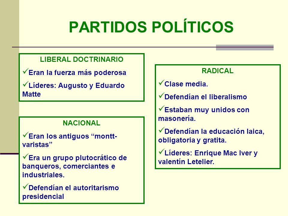 PARTIDOS POLÍTICOS LIBERAL DOCTRINARIO Eran la fuerza más poderosa