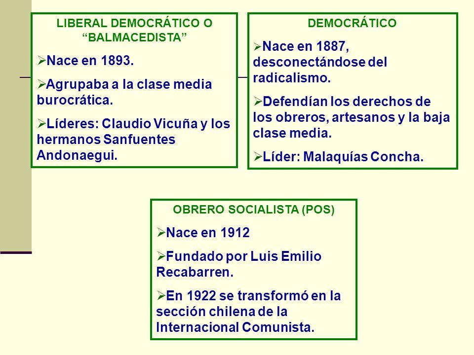 LIBERAL DEMOCRÁTICO O BALMACEDISTA OBRERO SOCIALISTA (POS)