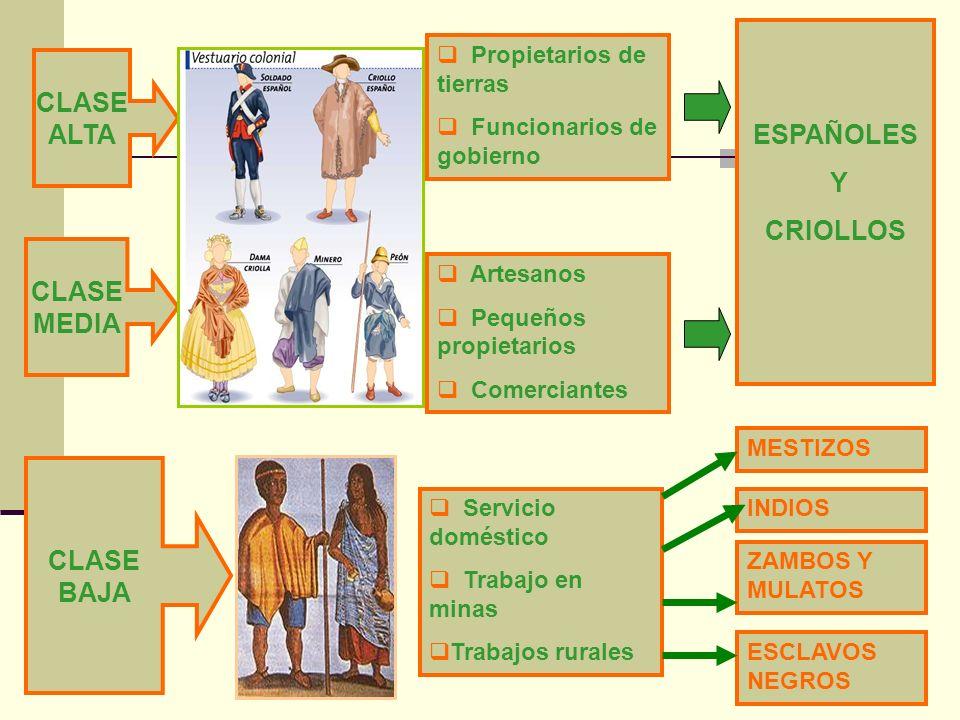 ESPAÑOLES Y CRIOLLOS CLASE ALTA CLASE MEDIA CLASE BAJA