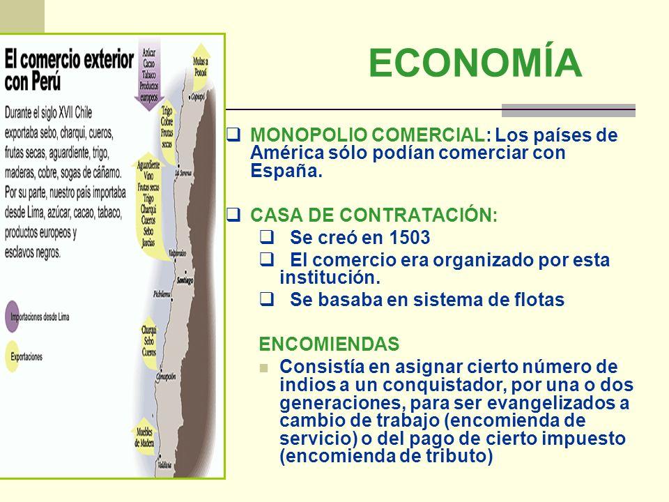 ECONOMÍA MONOPOLIO COMERCIAL: Los países de América sólo podían comerciar con España. CASA DE CONTRATACIÓN: