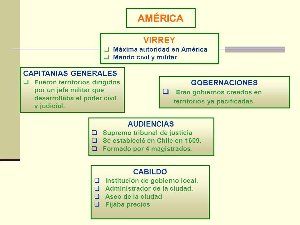 AMÉRICA VIRREY CAPITANIAS GENERALES GOBERNACIONES