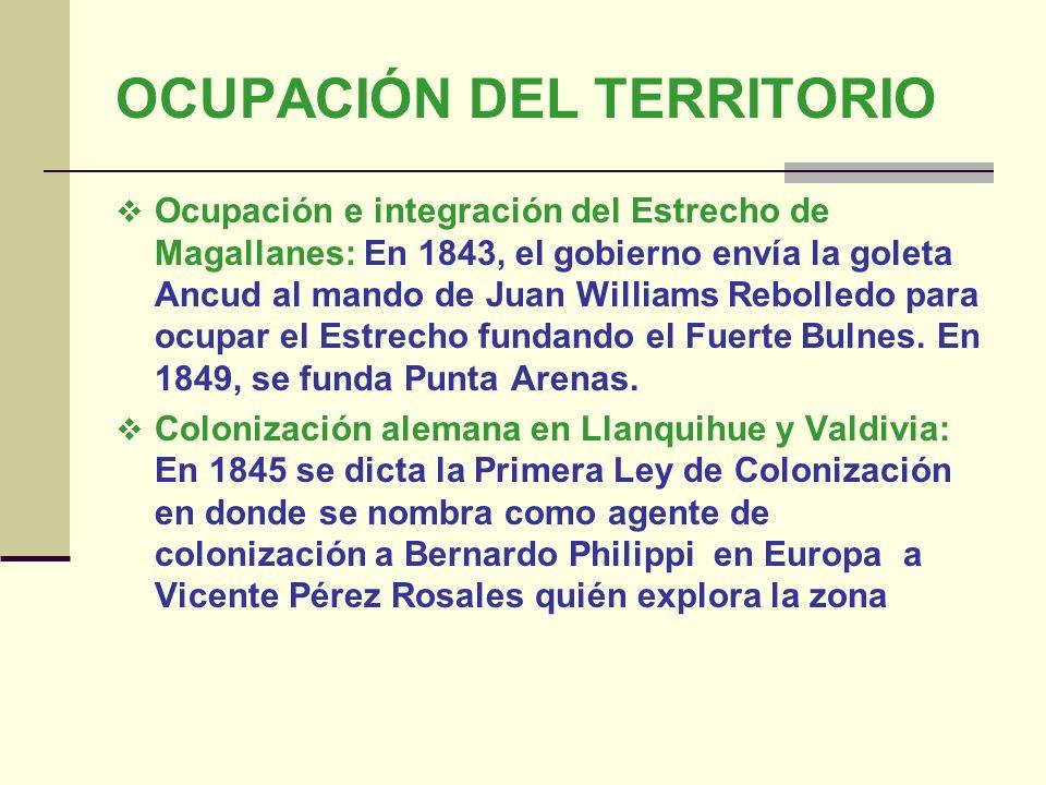 OCUPACIÓN DEL TERRITORIO