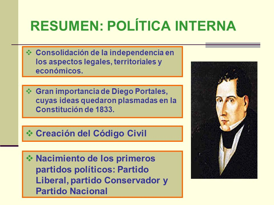 RESUMEN: POLÍTICA INTERNA