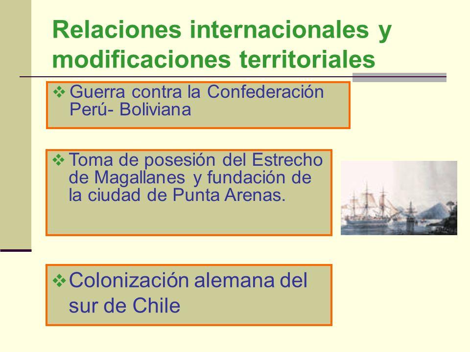 Relaciones internacionales y modificaciones territoriales