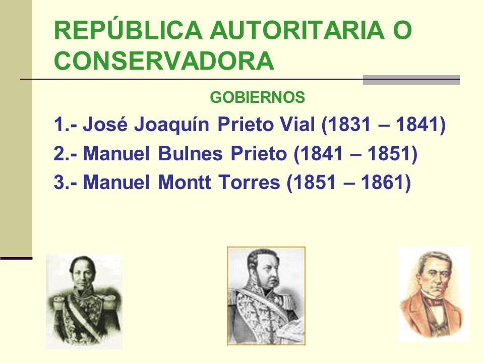 REPÚBLICA AUTORITARIA O CONSERVADORA