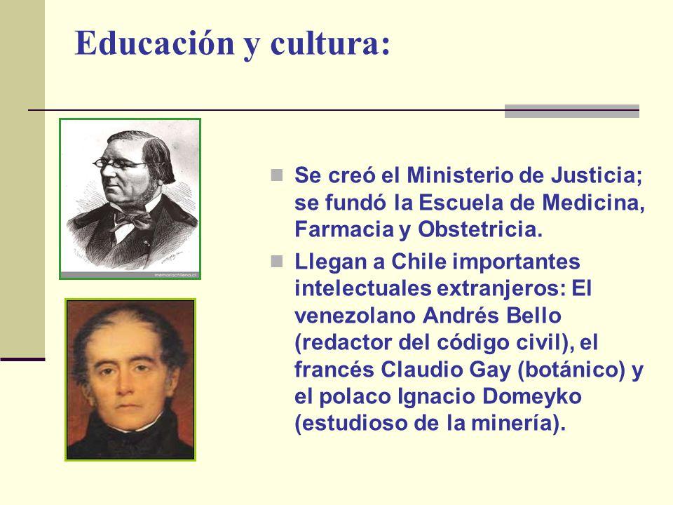 Educación y cultura: Se creó el Ministerio de Justicia; se fundó la Escuela de Medicina, Farmacia y Obstetricia.