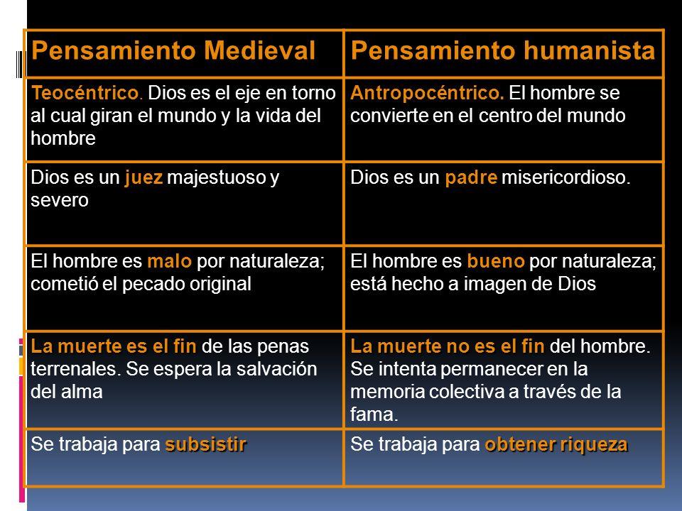 Pensamiento humanista