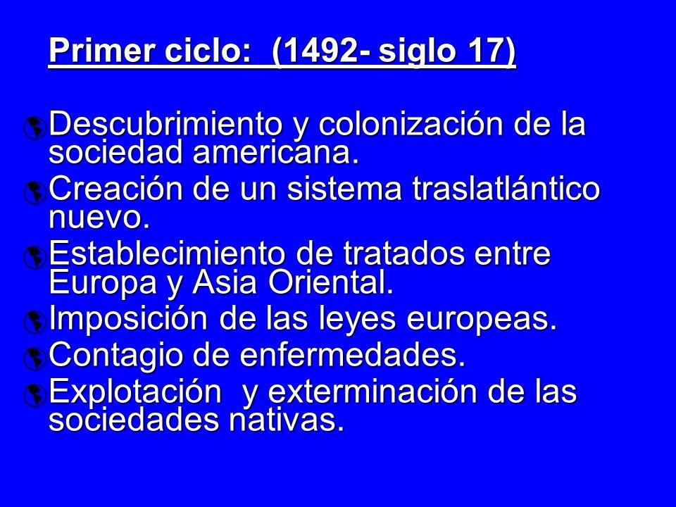 Descubrimiento y colonización de la sociedad americana.