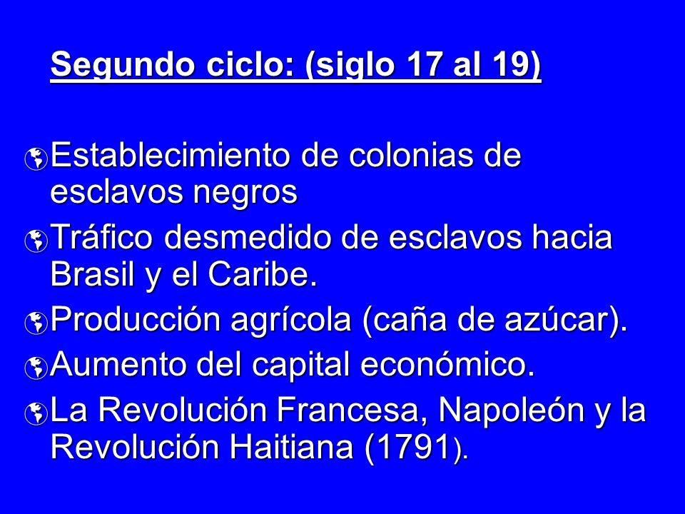 Segundo ciclo: (siglo 17 al 19)